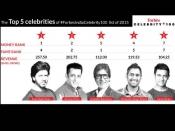 फोर्ब्स लिस्ट: ये हैं बॉलीवुड के TOP 10 अमीर लोग, 50 करोड़ से चूके सलमान!
