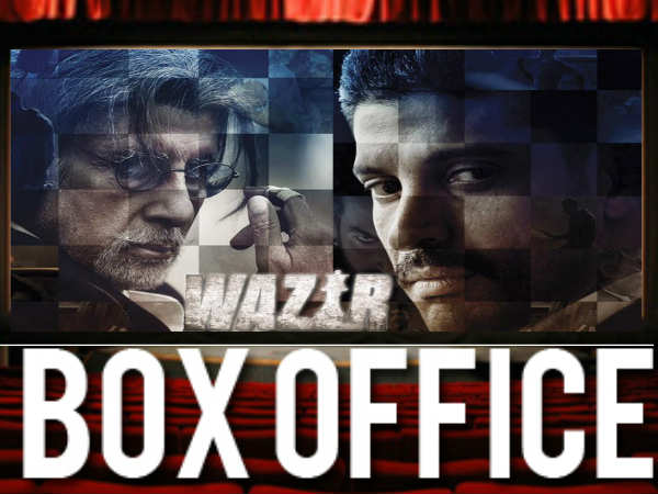 wazir box office report