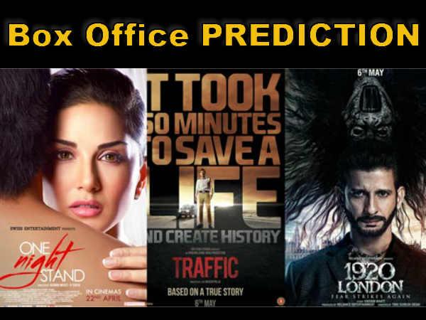 Box office prediction box office - 2016 box office predictions ...