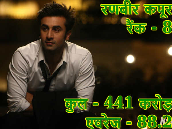 Box office report of bollywood actors
