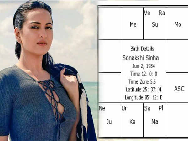 astrologer-forecast-about-sonakshi-sinha-came-true