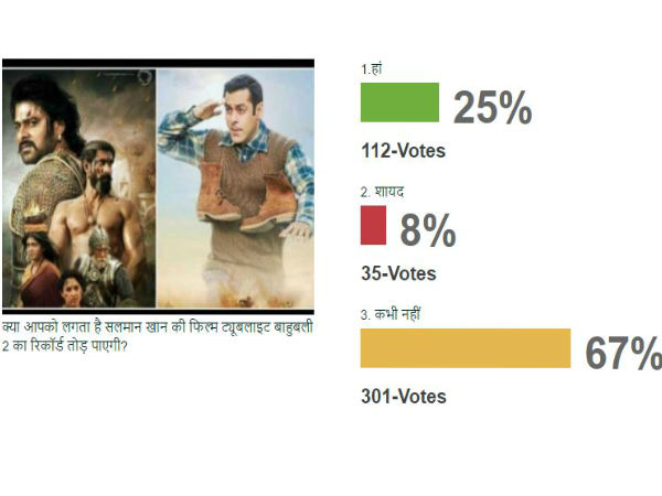 fans-believe-tubelight-can-never-break-baahubali-2-box-office-recorde
