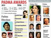 http://hindi.filmibeat.com/img/2013/01/26-awards-600.jpg